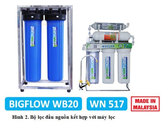 máy lọc nước chung cư