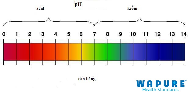 xu-ly-nuoc-gieng-co-do-ph-thap