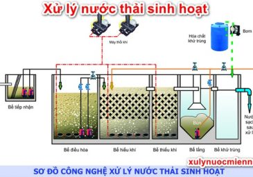 xu-ly=nuoc-thai-sinh-hoat